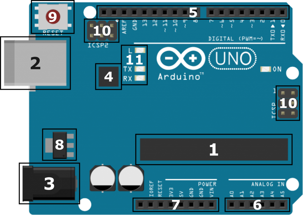 Hardware Information of Arduino Uno
